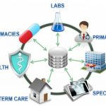 How Data Registries Help with Full Information at the Point of Care