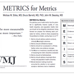 """A """"METRIC"""" of Progress for Participatory Medicine. Join us at #SPM2018"""