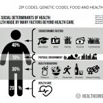 Jane Sarasohn-Kahn: Social Determinants of Health – My Early Childhood Education and Recent Learnings, Shared at the HealthXL Global Gathering