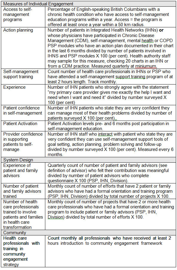 Challenges in measuring patient participation case studies from challenges in measuring patient participation case studies from british columbias patients as partners initiative journal of participatory medicine maxwellsz