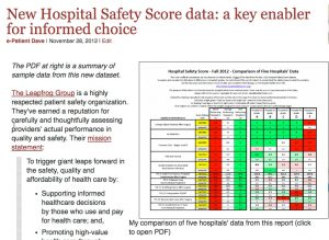 Hospital Safety Score post screen capture